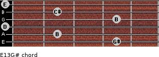 E13/G# for guitar on frets 4, 2, 0, 4, 2, 0