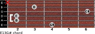 E13/G# for guitar on frets 4, 2, 2, 6, 3, x