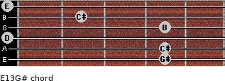 E13/G# for guitar on frets 4, 4, 0, 4, 2, 0