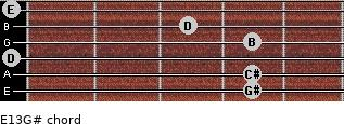 E13/G# for guitar on frets 4, 4, 0, 4, 3, 0