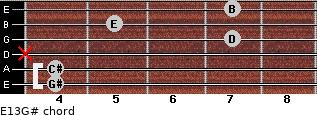 E13/G# for guitar on frets 4, 4, x, 7, 5, 7