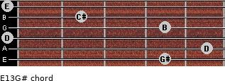 E13/G# for guitar on frets 4, 5, 0, 4, 2, 0