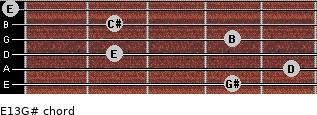 E13/G# for guitar on frets 4, 5, 2, 4, 2, 0