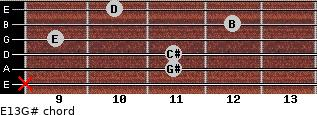 E13/G# for guitar on frets x, 11, 11, 9, 12, 10