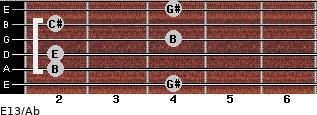 E13/Ab for guitar on frets 4, 2, 2, 4, 2, 4