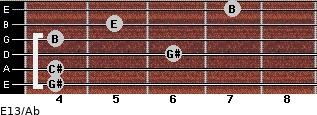 E13/Ab for guitar on frets 4, 4, 6, 4, 5, 7