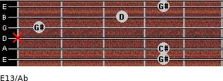 E13/Ab for guitar on frets 4, 4, x, 1, 3, 4
