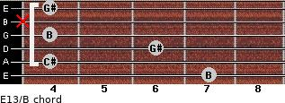 E13/B for guitar on frets 7, 4, 6, 4, x, 4