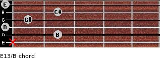 E13/B for guitar on frets x, 2, 0, 1, 2, 0