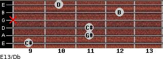 E13/Db for guitar on frets 9, 11, 11, x, 12, 10