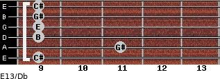E13/Db for guitar on frets 9, 11, 9, 9, 9, 9