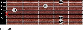 E13/G# for guitar on frets 4, 4, x, 1, 3, 4
