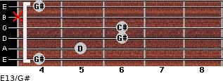 E13/G# for guitar on frets 4, 5, 6, 6, x, 4