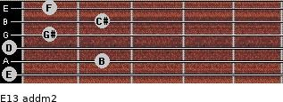 E13 add(m2) for guitar on frets 0, 2, 0, 1, 2, 1