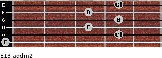 E13 add(m2) for guitar on frets 0, 4, 3, 4, 3, 4