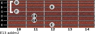 E13 add(m2) for guitar on frets 12, 11, 11, 10, 12, 10