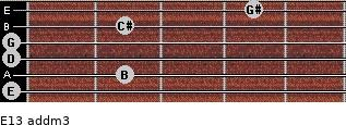 E13 add(m3) for guitar on frets 0, 2, 0, 0, 2, 4