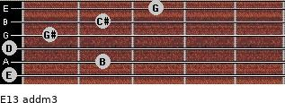 E13 add(m3) for guitar on frets 0, 2, 0, 1, 2, 3