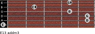 E13 add(m3) for guitar on frets 0, 5, 5, 4, 2, 4