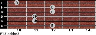 E13 add(m3) for guitar on frets 12, 11, 11, 12, 12, 10