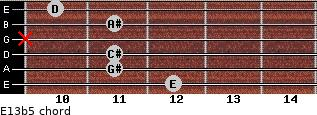 E13b5 for guitar on frets 12, 11, 11, x, 11, 10
