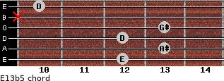 E13b5 for guitar on frets 12, 13, 12, 13, x, 10
