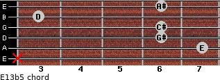 E13b5 for guitar on frets x, 7, 6, 6, 3, 6