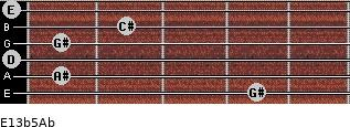 E13b5/Ab for guitar on frets 4, 1, 0, 1, 2, 0
