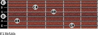 E13b5/Ab for guitar on frets 4, 1, 0, 3, 2, 0