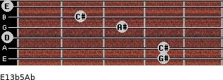 E13b5/Ab for guitar on frets 4, 4, 0, 3, 2, 0
