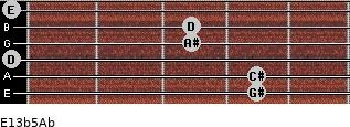 E13b5/Ab for guitar on frets 4, 4, 0, 3, 3, 0