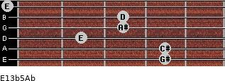 E13b5/Ab for guitar on frets 4, 4, 2, 3, 3, 0