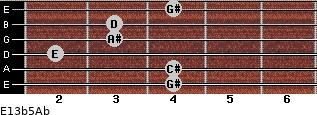 E13b5/Ab for guitar on frets 4, 4, 2, 3, 3, 4