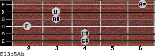 E13b5/Ab for guitar on frets 4, 4, 2, 3, 3, 6
