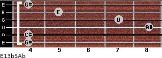 E13b5/Ab for guitar on frets 4, 4, 8, 7, 5, 4