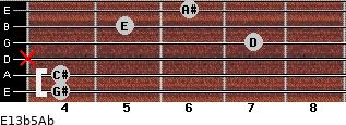 E13b5/Ab for guitar on frets 4, 4, x, 7, 5, 6