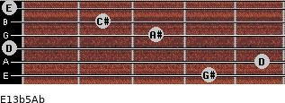 E13b5/Ab for guitar on frets 4, 5, 0, 3, 2, 0
