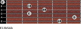 E13b5/Ab for guitar on frets 4, 5, 2, 3, 2, 0