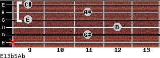 E13b5/Ab for guitar on frets x, 11, 12, 9, 11, 9
