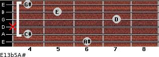 E13b5/A# for guitar on frets 6, 4, x, 7, 5, 4