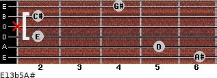 E13b5/A# for guitar on frets 6, 5, 2, x, 2, 4