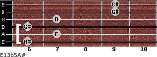E13b5/A# for guitar on frets 6, 7, 6, 7, 9, 9
