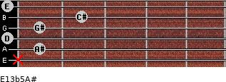 E13b5/A# for guitar on frets x, 1, 0, 1, 2, 0
