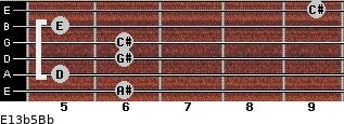 E13b5/Bb for guitar on frets 6, 5, 6, 6, 5, 9