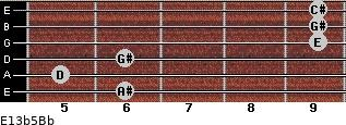 E13b5/Bb for guitar on frets 6, 5, 6, 9, 9, 9