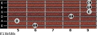 E13b5/Bb for guitar on frets 6, 5, 8, 9, 9, 9