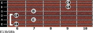 E13b5/Bb for guitar on frets 6, 7, 6, 7, 9, 9