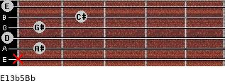 E13b5/Bb for guitar on frets x, 1, 0, 1, 2, 0