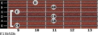 E13b5/Db for guitar on frets 9, 11, 11, 9, 11, 10