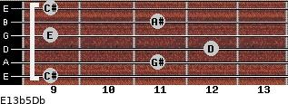 E13b5/Db for guitar on frets 9, 11, 12, 9, 11, 9
